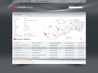 Citroen Bazar website dealers